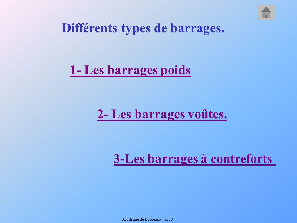 Différents types de barrages. 3-Les barrages à contreforts