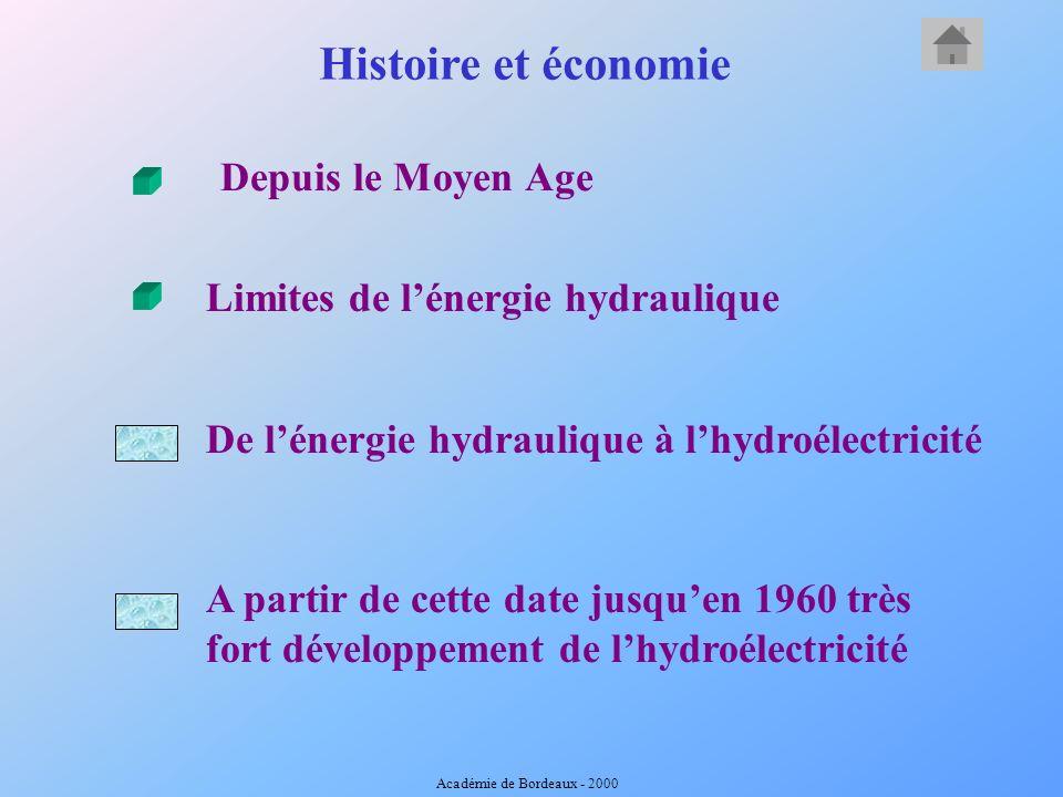 Depuis le Moyen Age Histoire et économie