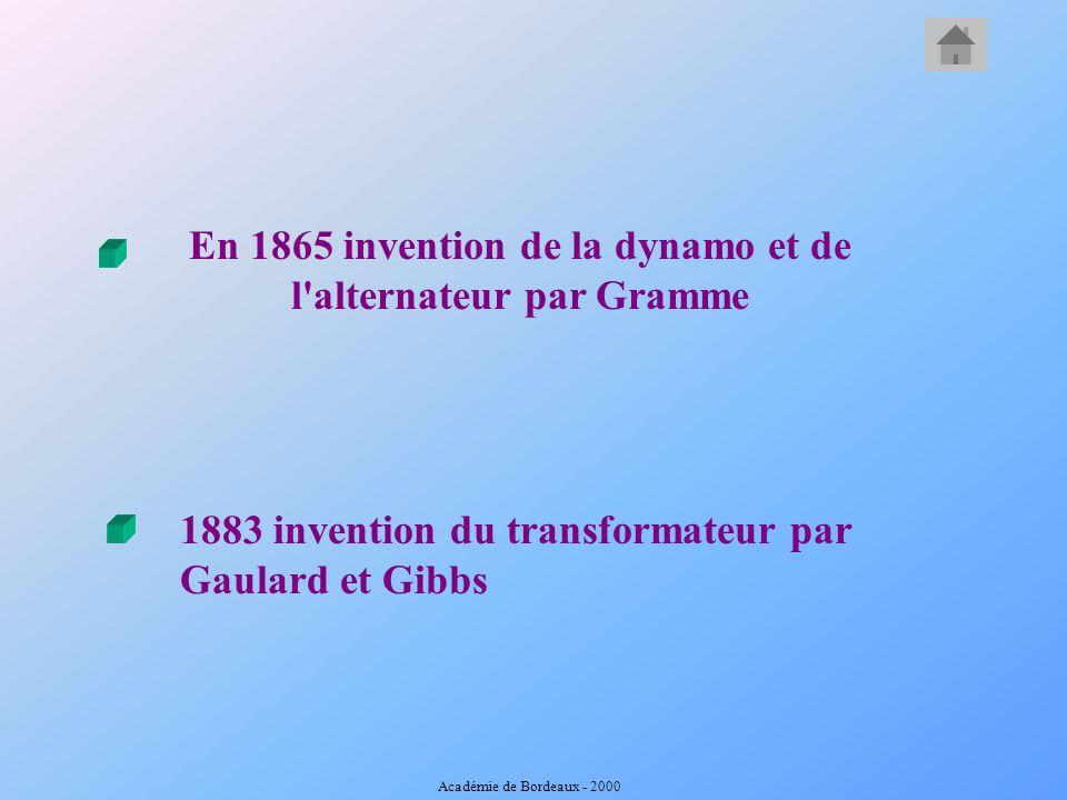 En 1865 invention de la dynamo et de l alternateur par Gramme