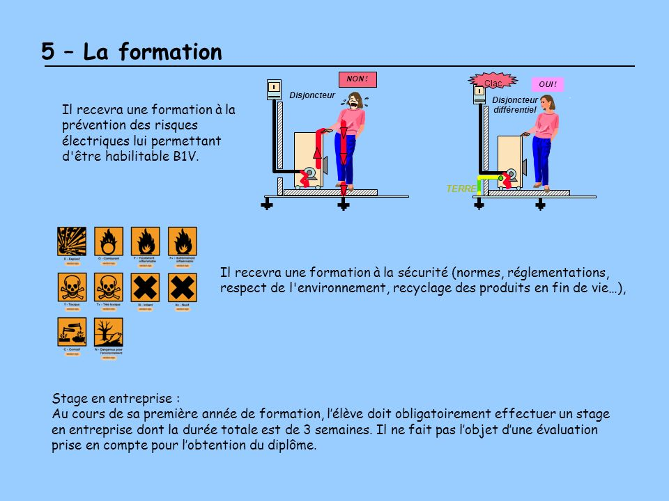 5 – La formation NON ! Disjoncteur. TERRE. Clac. OUI ! Disjoncteur. différentiel.