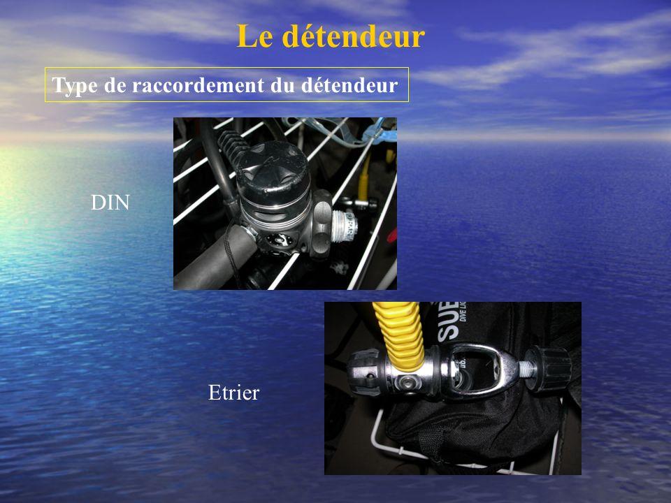 Le détendeur Type de raccordement du détendeur DIN Etrier