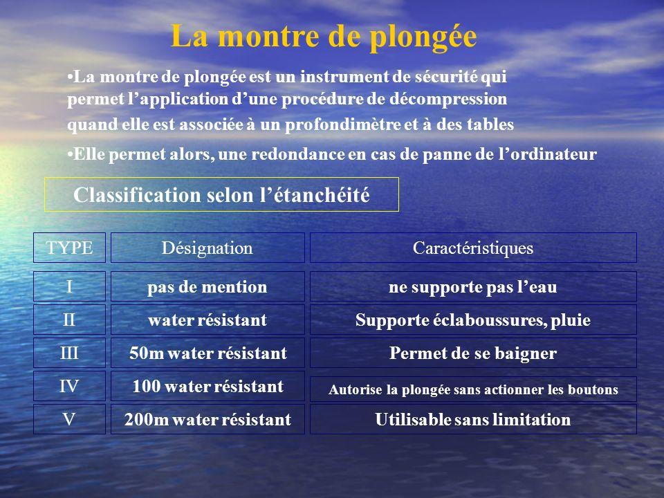 La montre de plongée Classification selon l'étanchéité