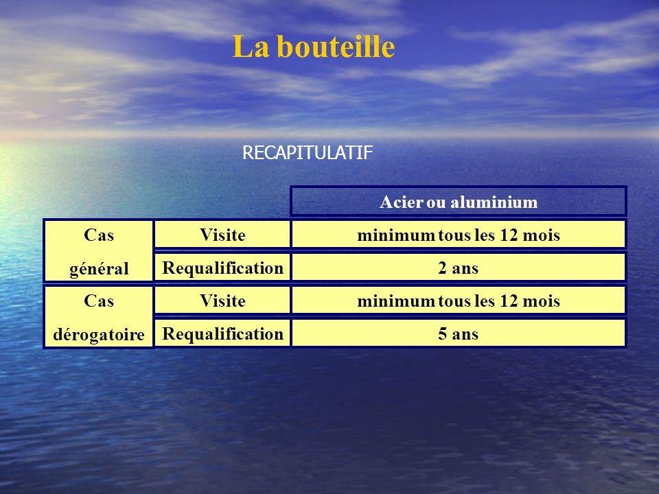 La bouteille RECAPITULATIF Acier ou aluminium Cas général Visite
