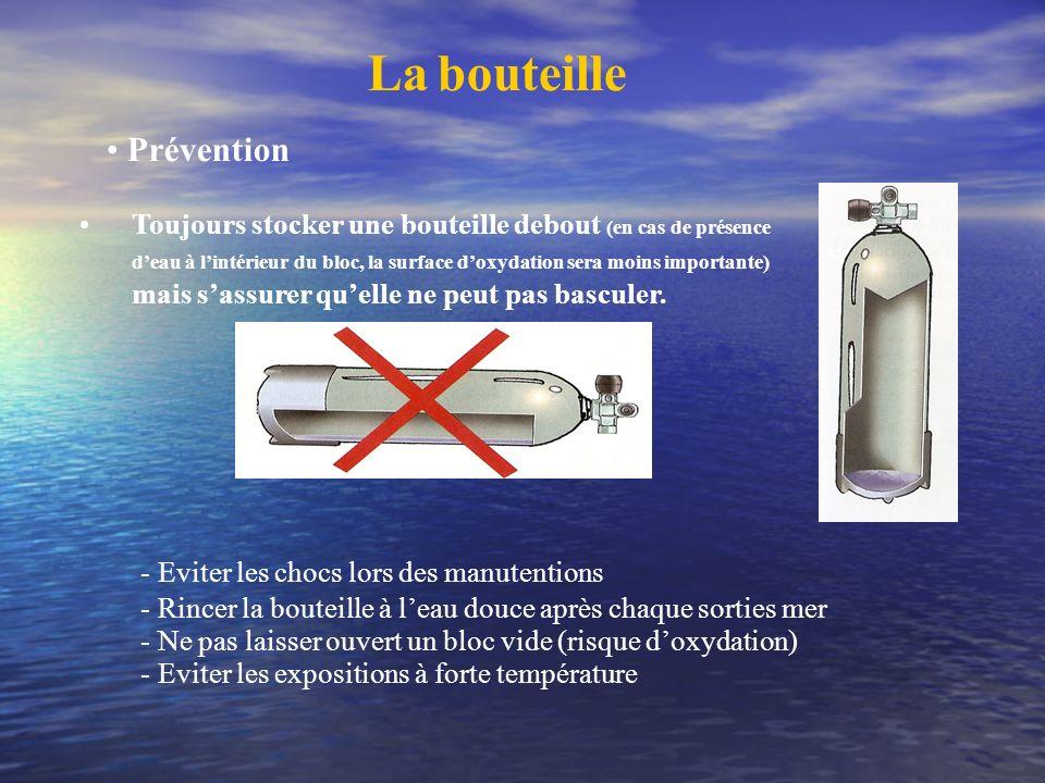 La bouteille Prévention