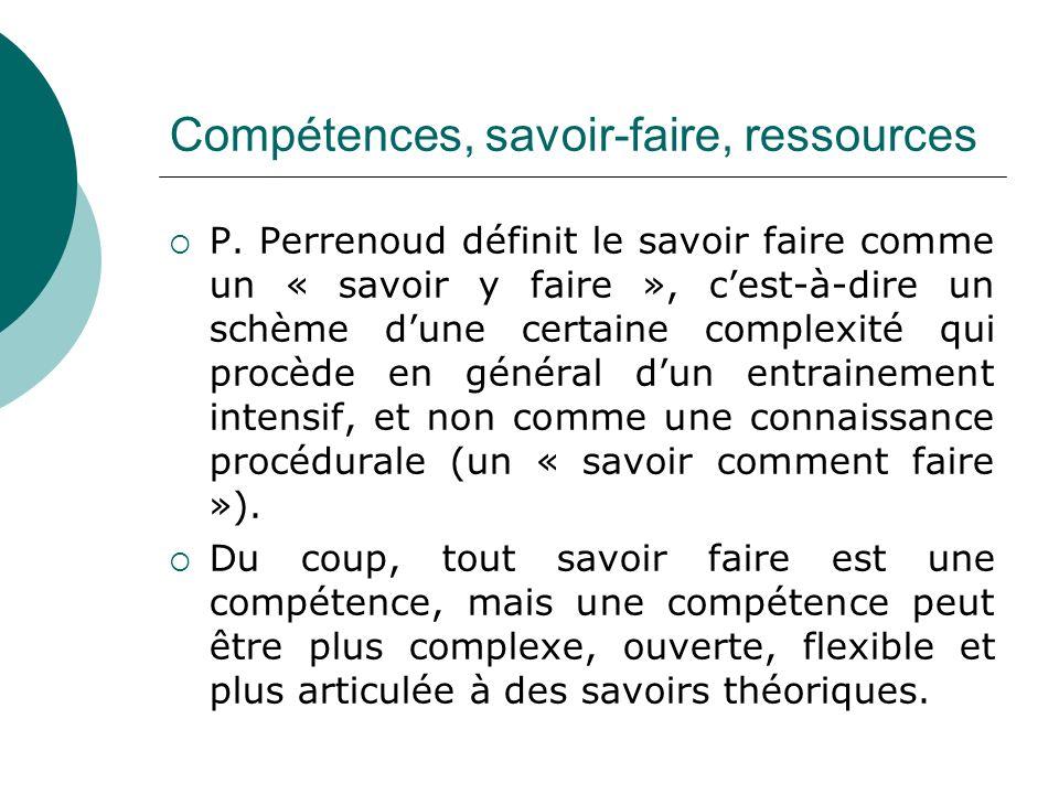 Compétences, savoir-faire, ressources
