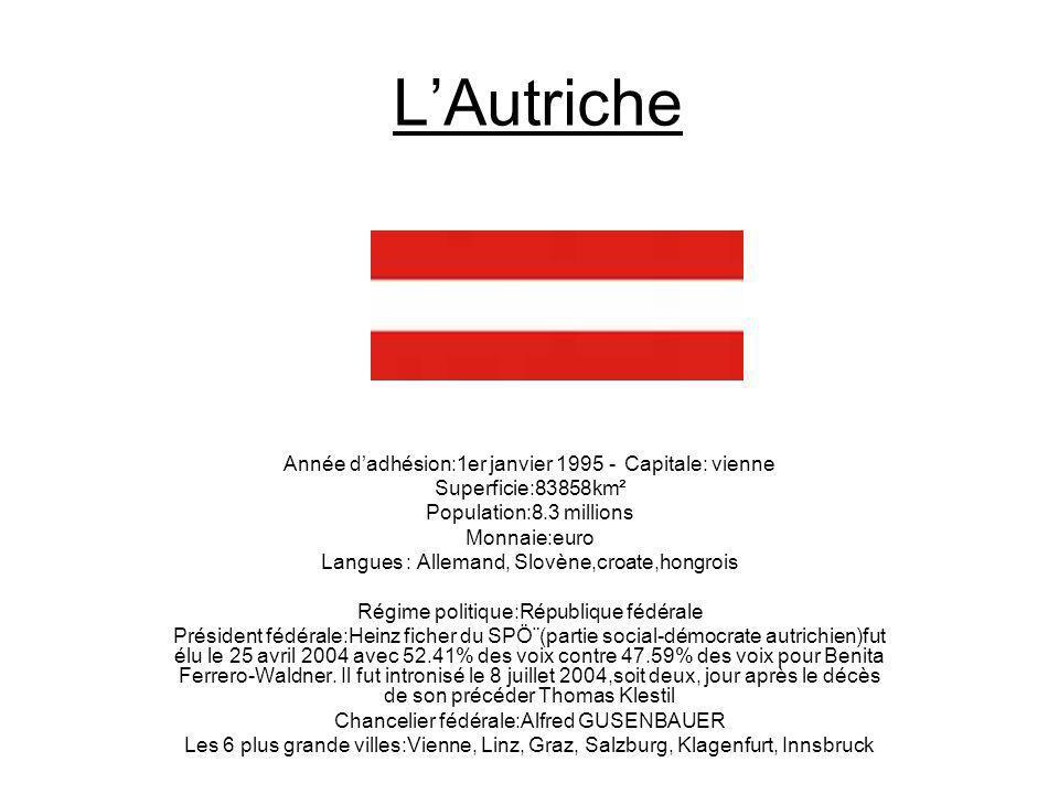 L'Autriche Année d'adhésion:1er janvier 1995 - Capitale: vienne
