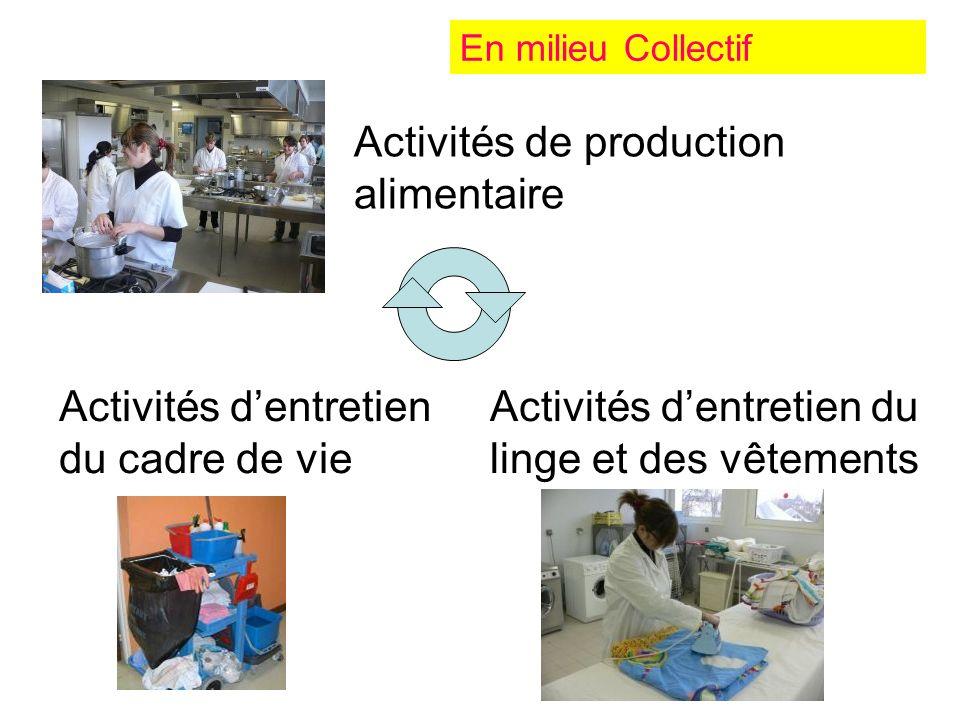 Activités de production alimentaire