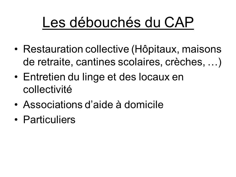 Les débouchés du CAP Restauration collective (Hôpitaux, maisons de retraite, cantines scolaires, crèches, …)