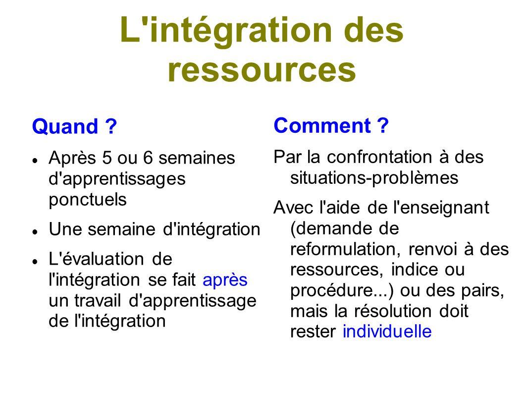 L intégration des ressources
