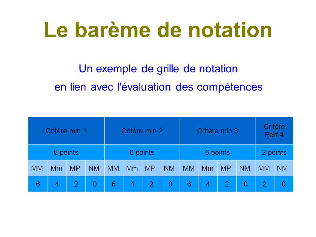 Le barème de notation Un exemple de grille de notation