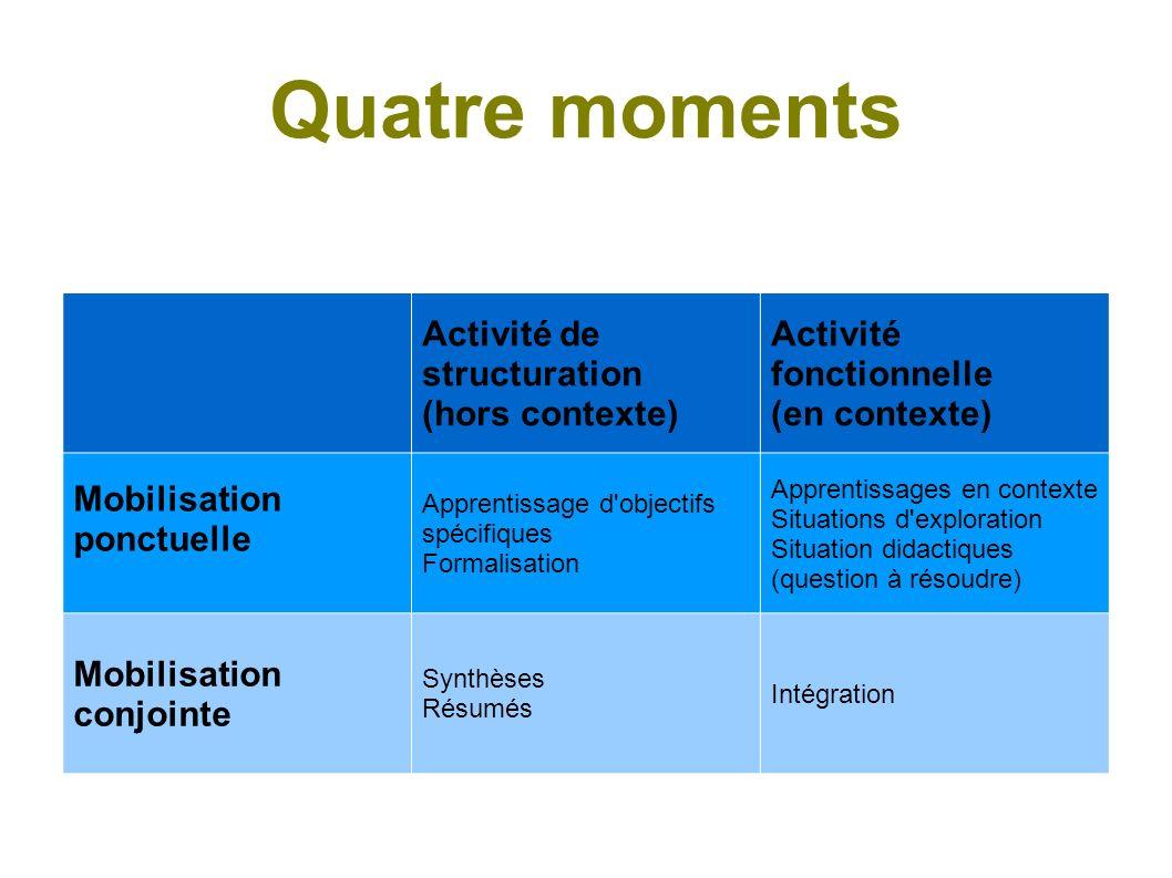 Quatre moments Activité de structuration (hors contexte)