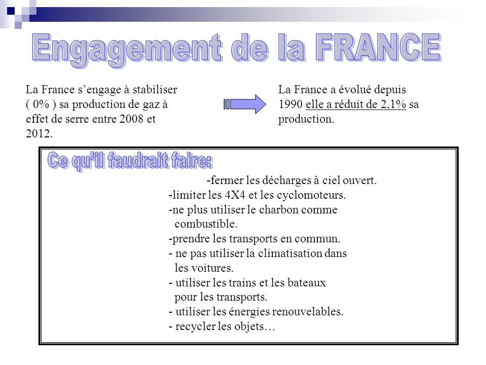 Engagement de la FRANCE