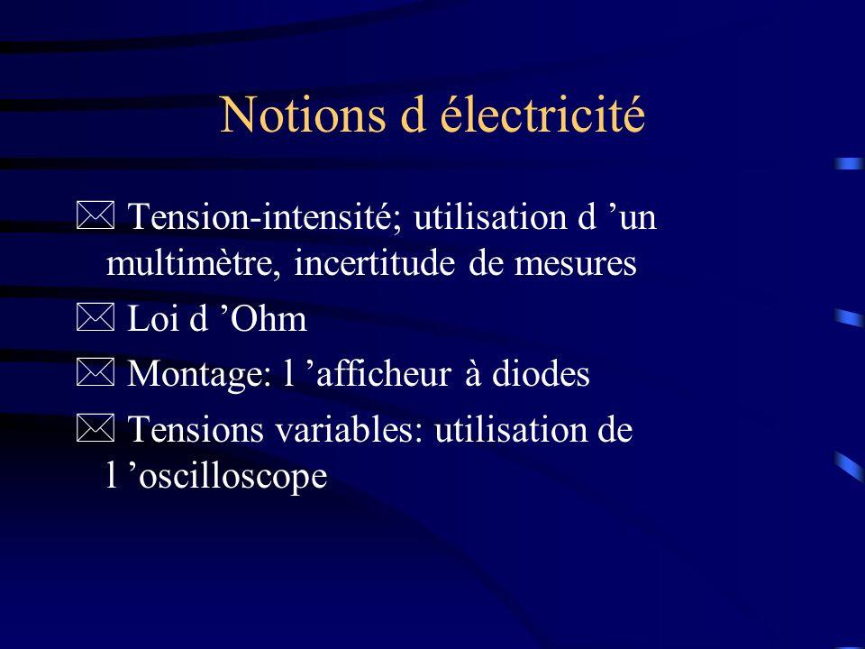 Notions d électricitéTension-intensité; utilisation d 'un multimètre, incertitude de mesures. Loi d 'Ohm.