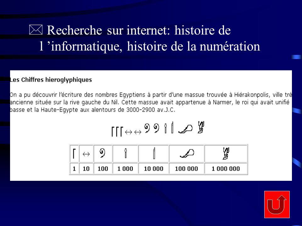 Recherche sur internet: histoire de l 'informatique, histoire de la numération