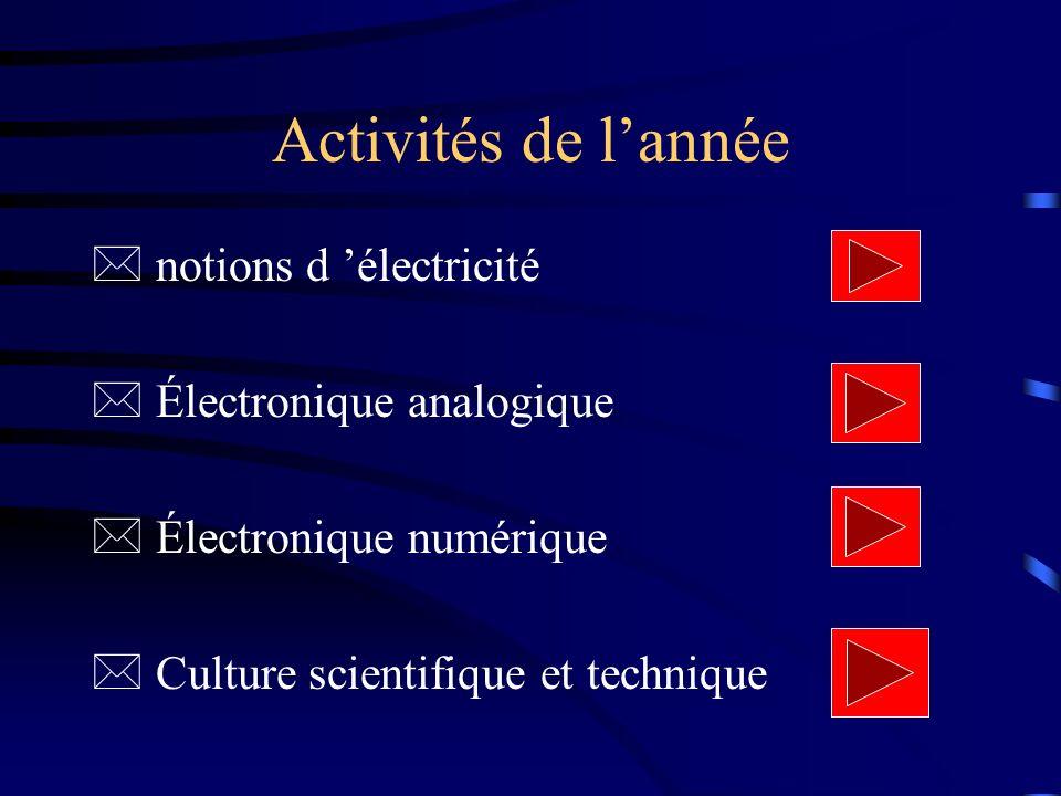 Activités de l'année notions d 'électricité Électronique analogique