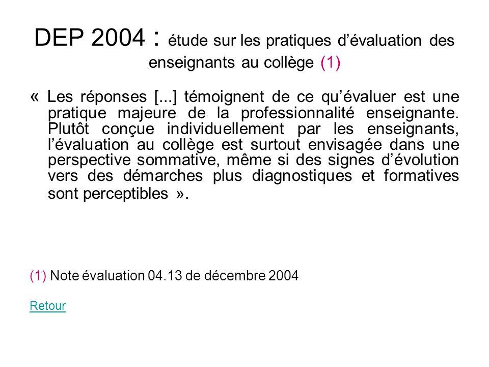 DEP 2004 : étude sur les pratiques d'évaluation des enseignants au collège (1)