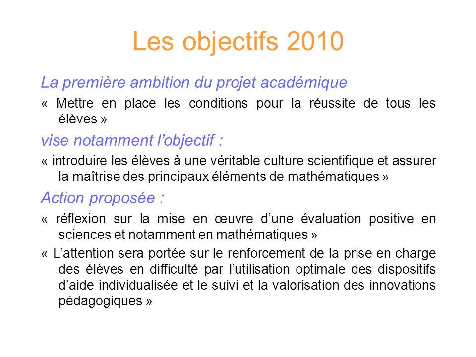 Les objectifs 2010 La première ambition du projet académique