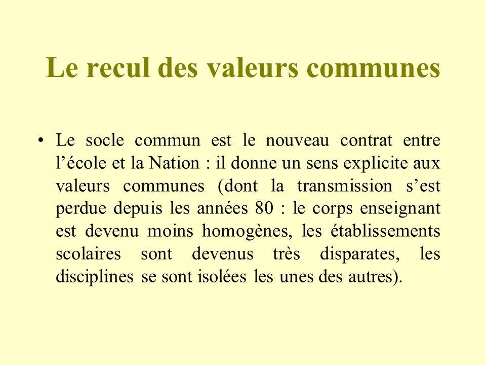 Le recul des valeurs communes