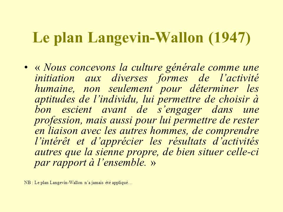 Le plan Langevin-Wallon (1947)