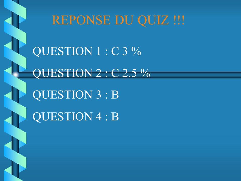 REPONSE DU QUIZ !!! QUESTION 1 : C 3 % QUESTION 2 : C 2.5 %