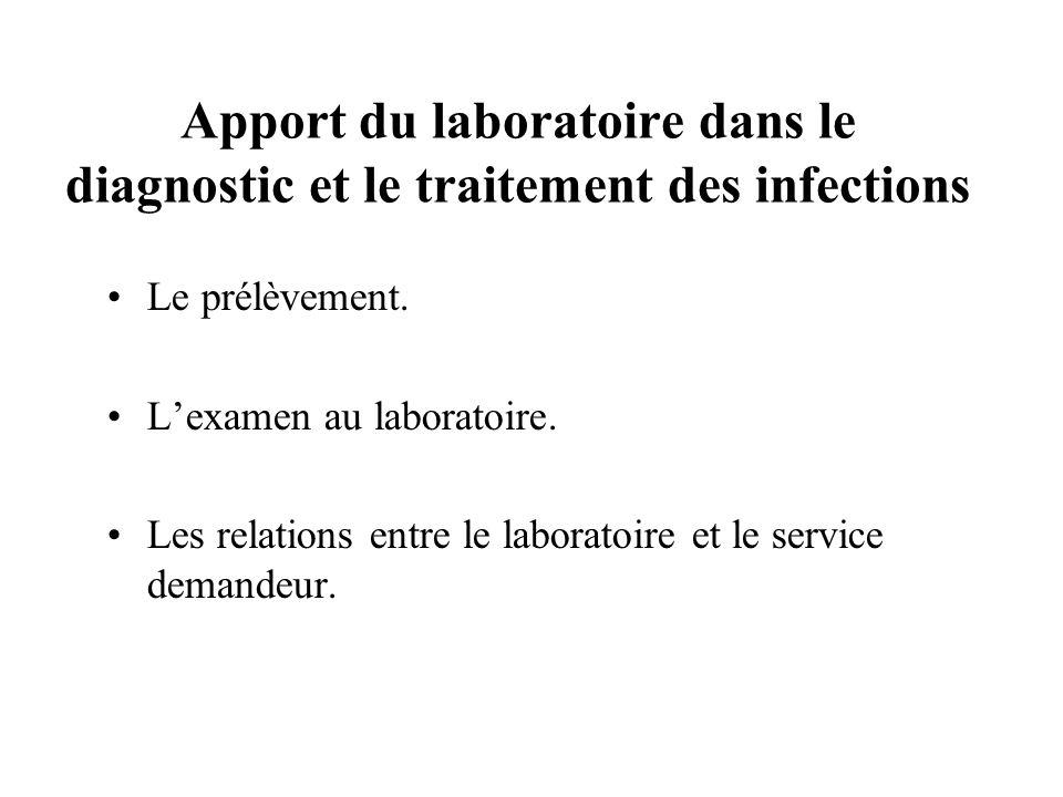 Apport du laboratoire dans le diagnostic et le traitement des infections