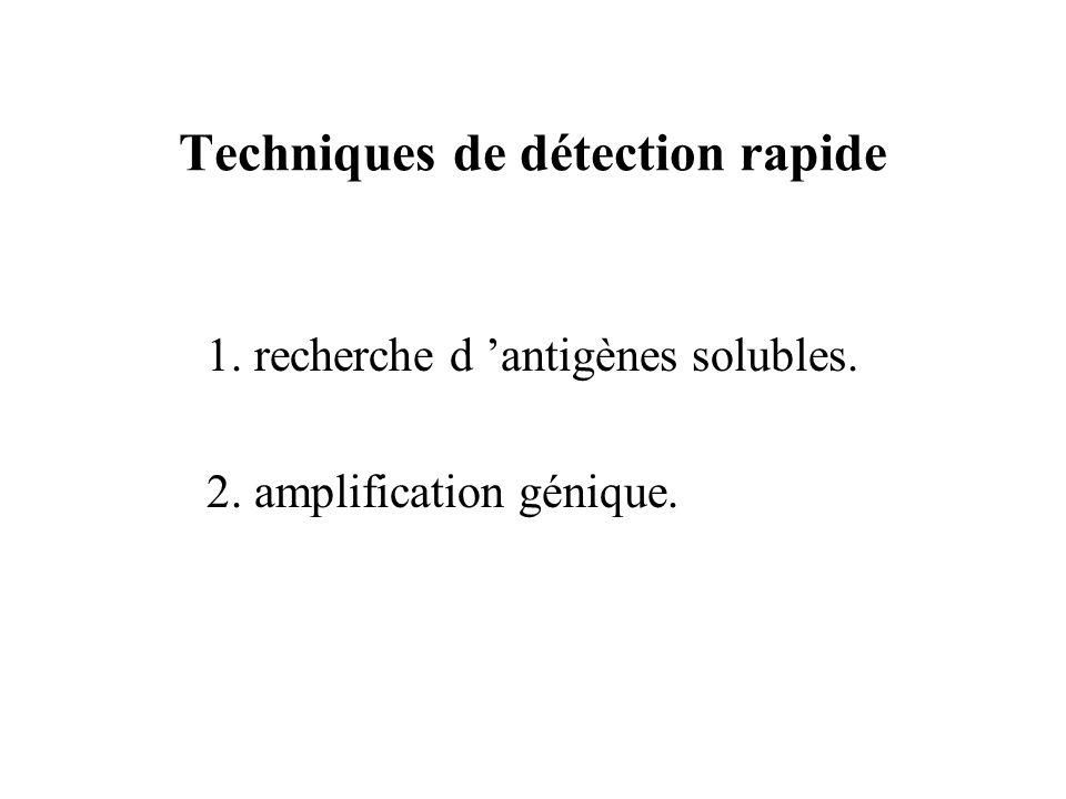 Techniques de détection rapide