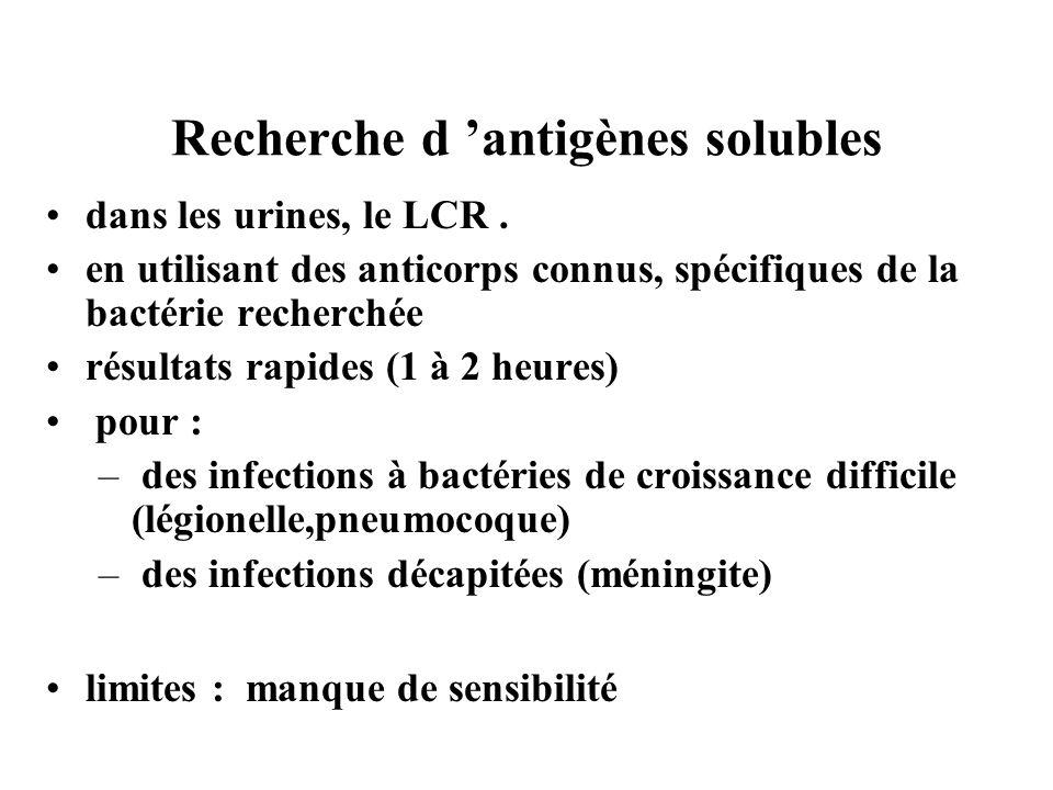Recherche d 'antigènes solubles