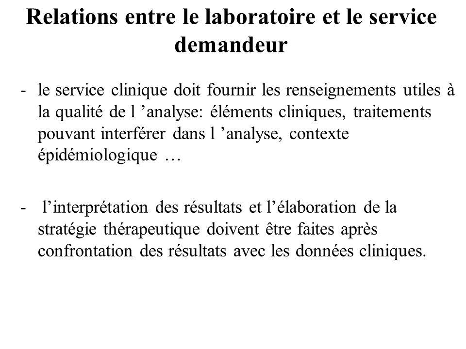 Relations entre le laboratoire et le service demandeur