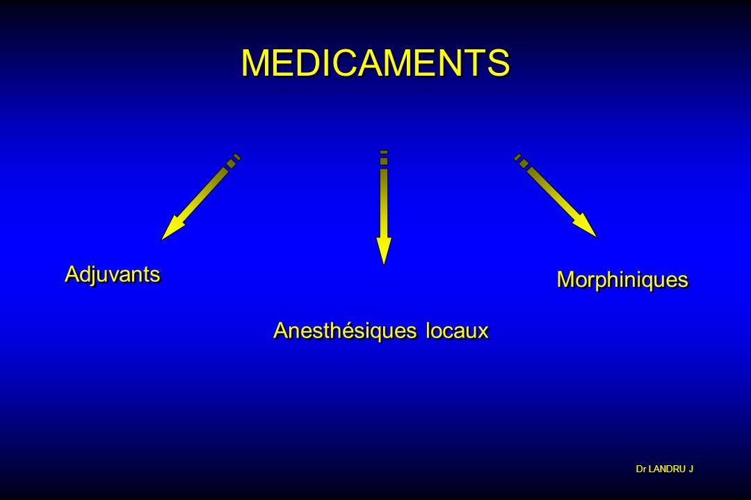 MEDICAMENTS Adjuvants Morphiniques Anesthésiques locaux