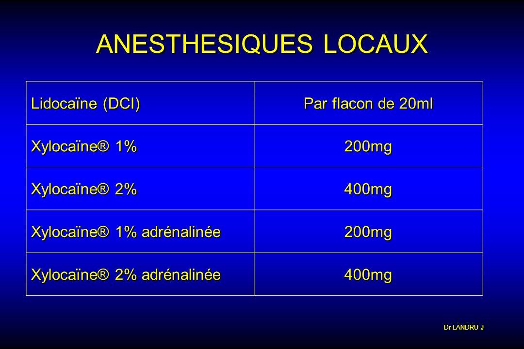 ANESTHESIQUES LOCAUX Lidocaïne (DCI) Par flacon de 20ml Xylocaïne® 1%