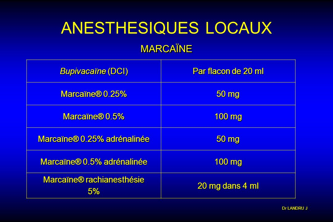 ANESTHESIQUES LOCAUX MARCAÏNE Bupivacaïne (DCI) Par flacon de 20 ml