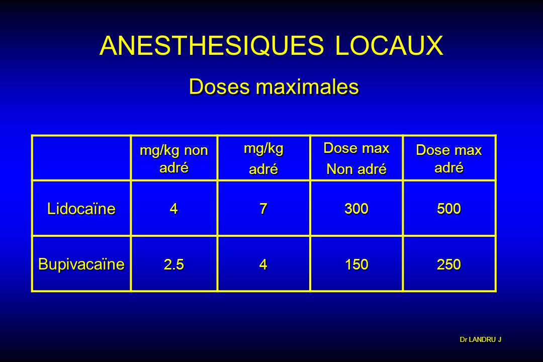 ANESTHESIQUES LOCAUX Doses maximales Lidocaïne Bupivacaïne