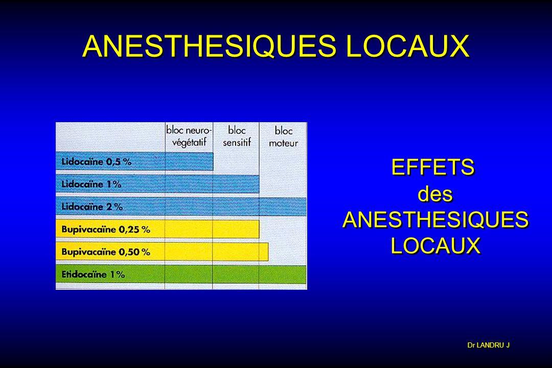 ANESTHESIQUES LOCAUX EFFETS des ANESTHESIQUES LOCAUX