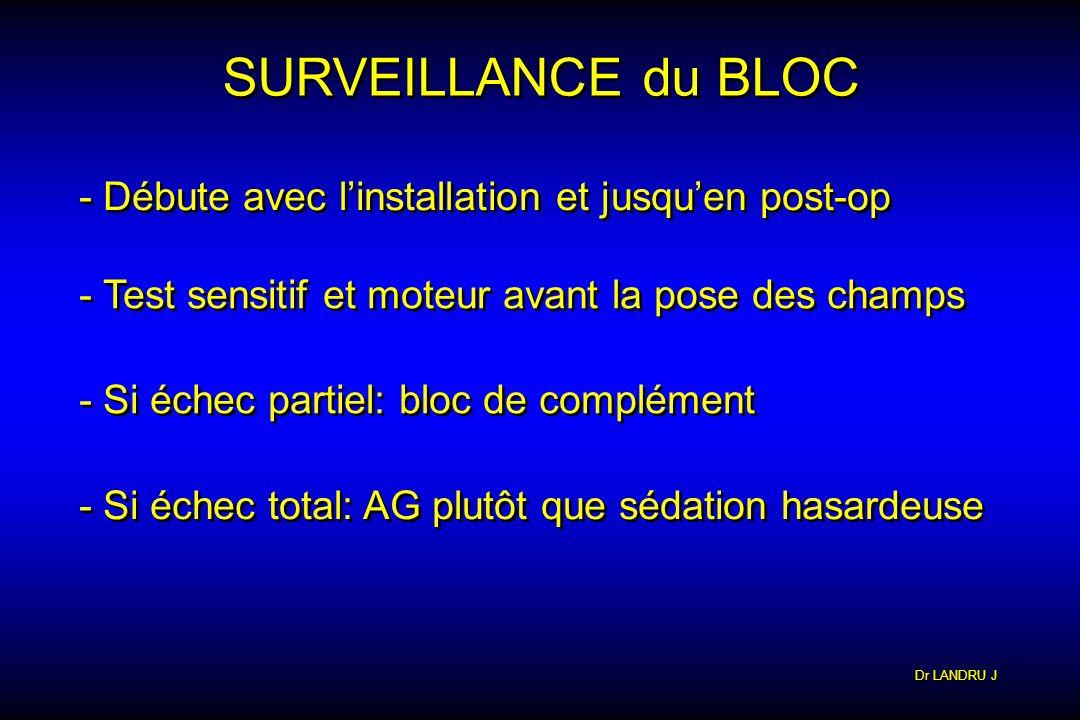 SURVEILLANCE du BLOC - Débute avec l'installation et jusqu'en post-op