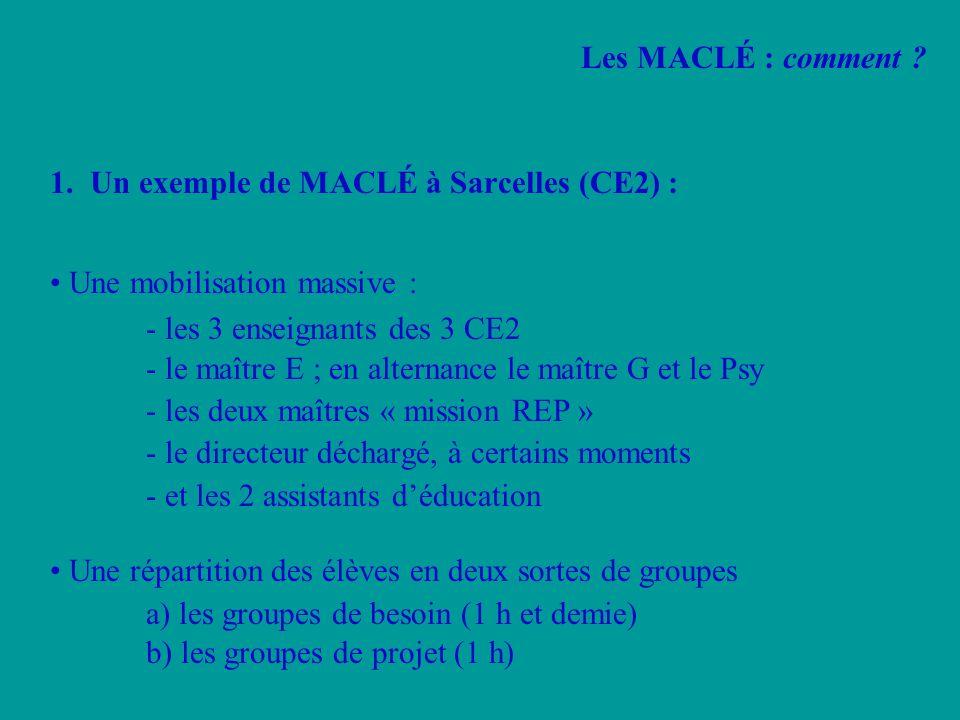 Les MACLÉ : comment 1. Un exemple de MACLÉ à Sarcelles (CE2) : • Une mobilisation massive : - les 3 enseignants des 3 CE2.