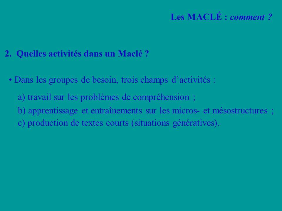 Les MACLÉ : comment 2. Quelles activités dans un Maclé • Dans les groupes de besoin, trois champs d'activités :