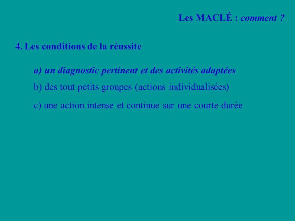 Les MACLÉ : comment 4. Les conditions de la réussite. a) un diagnostic pertinent et des activités adaptées.