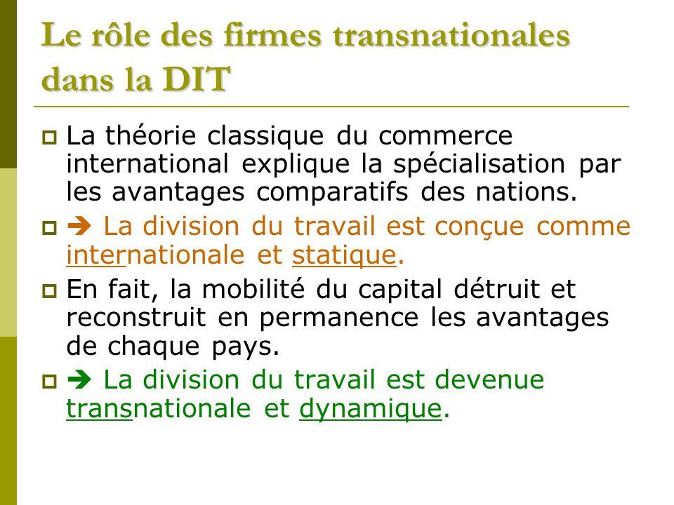 Le rôle des firmes transnationales dans la DIT
