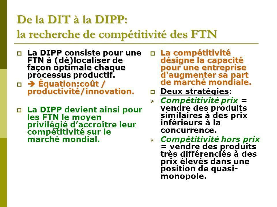 De la DIT à la DIPP: la recherche de compétitivité des FTN