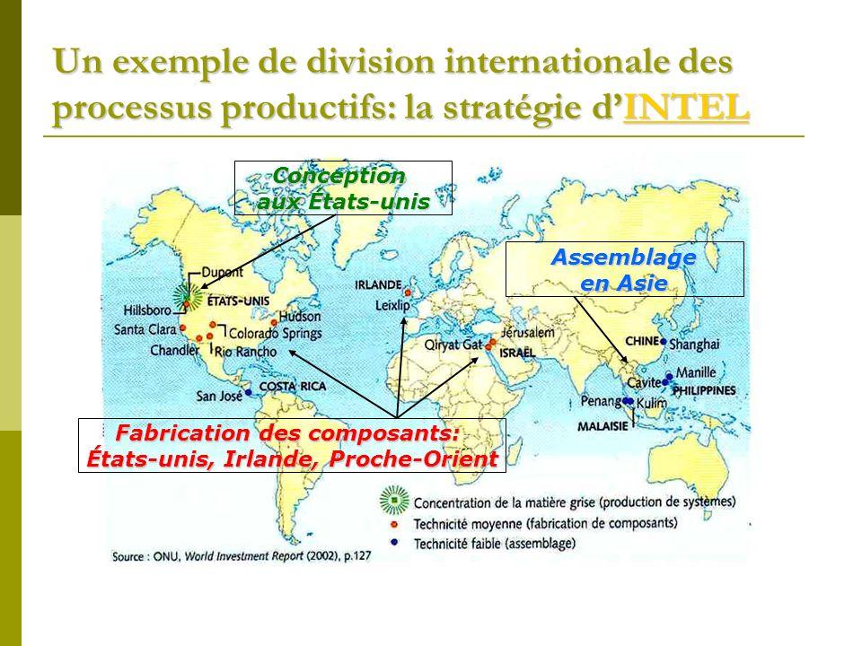 Fabrication des composants: États-unis, Irlande, Proche-Orient