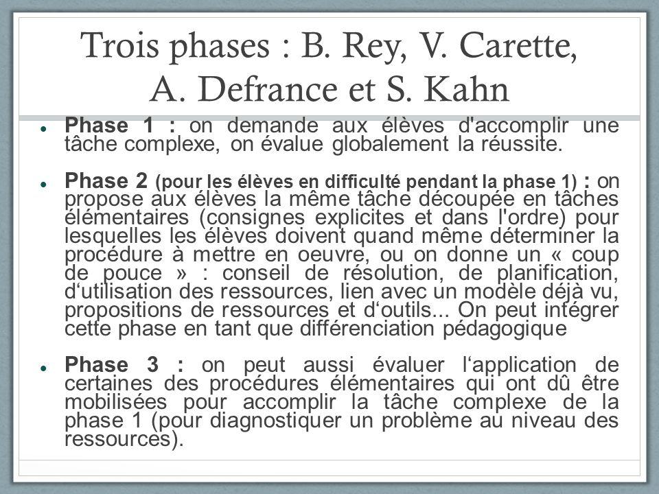 Trois phases : B. Rey, V. Carette, A. Defrance et S. Kahn