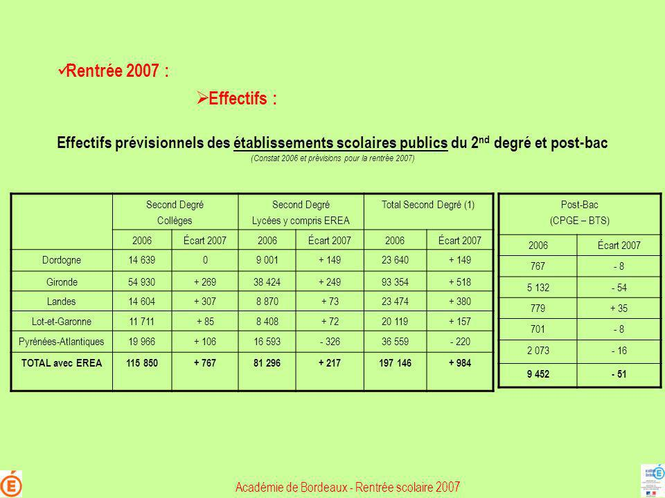 Rentrée 2007 : Effectifs : Effectifs prévisionnels des établissements scolaires publics du 2nd degré et post-bac.