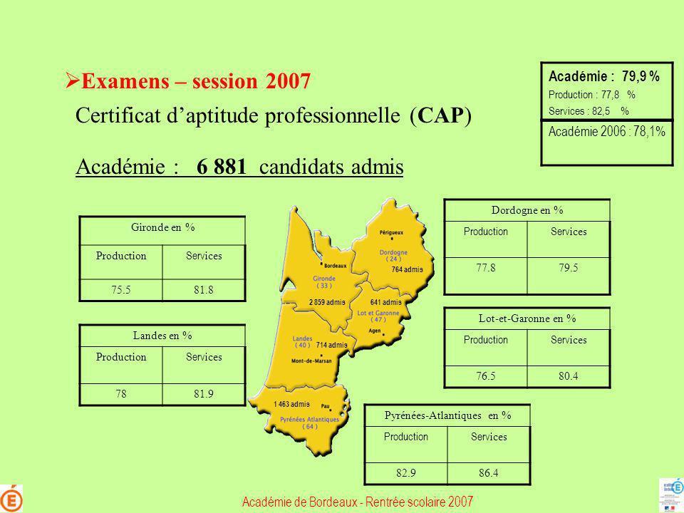 Certificat d'aptitude professionnelle (CAP)