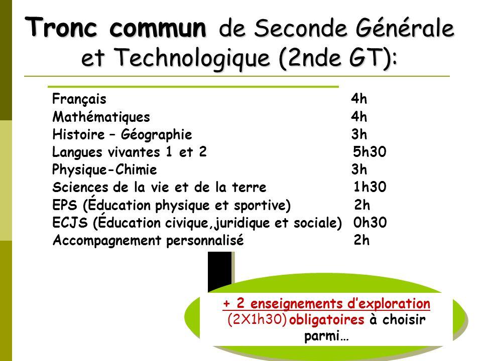 Tronc commun de Seconde Générale et Technologique (2nde GT):