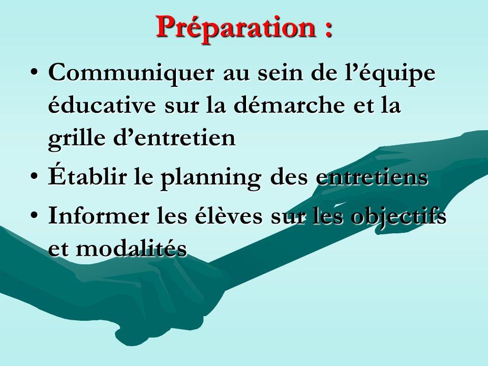 Préparation :Communiquer au sein de l'équipe éducative sur la démarche et la grille d'entretien. Établir le planning des entretiens.