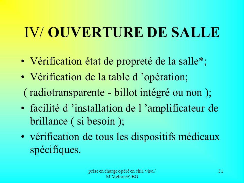 prise en charge opéré en chir. visc./ M.Melton/EIBO