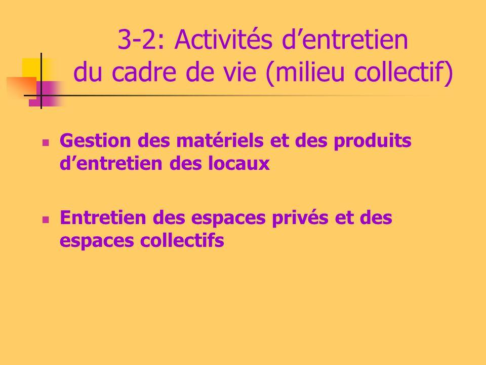 3-2: Activités d'entretien du cadre de vie (milieu collectif)