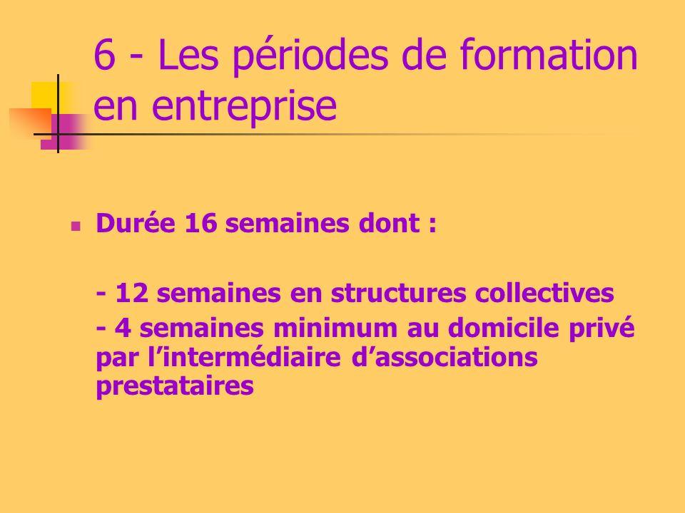 6 - Les périodes de formation en entreprise