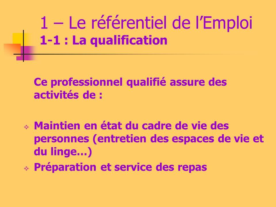 1 – Le référentiel de l'Emploi 1-1 : La qualification