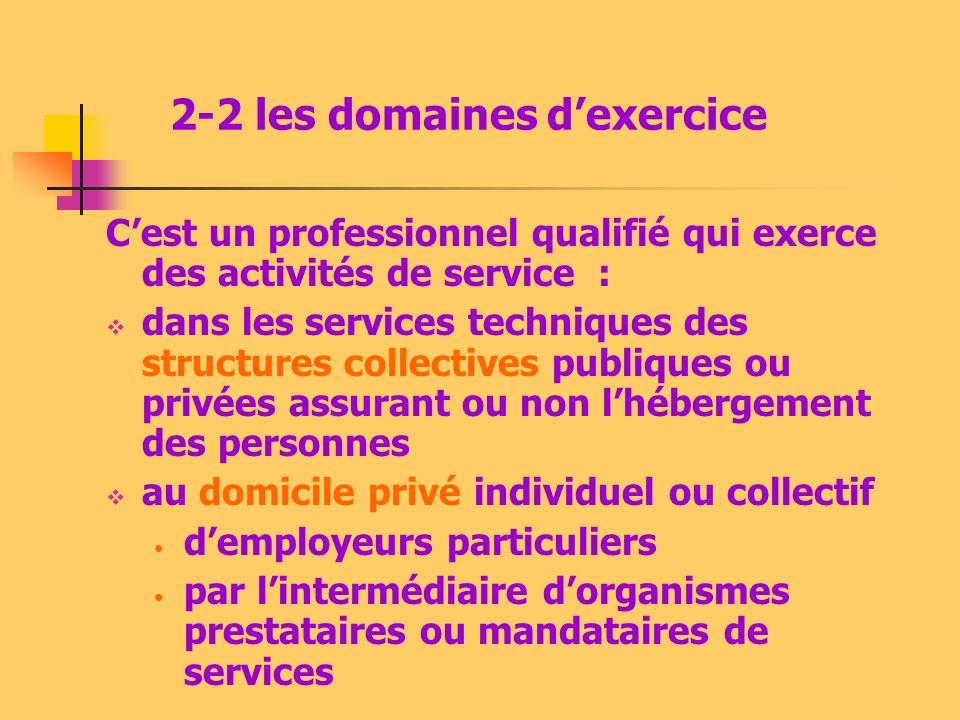 2-2 les domaines d'exercice